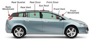 Auto Glass Replacement Types